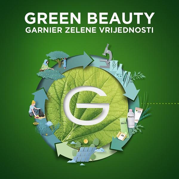 Garnier pokreće Green Beauty Inicijativu